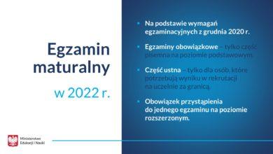 Photo of Egzaminy maturalne i ósmoklasistów w latach 2021-2023. Zasady
