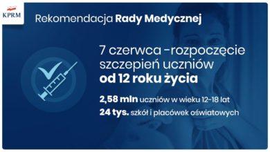 Photo of Wkrótce szczepienie dzieci od 12 do 15 lat. Unijny certyfikat covidowy już ważny!